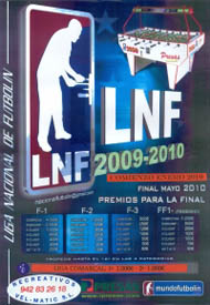 Liga Nacional de Futboln 2009-2010